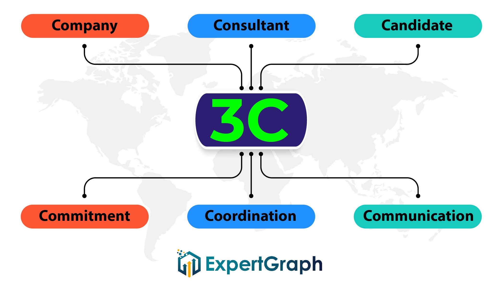 expertgraph